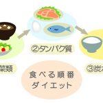 食べる順番ダイエットが凄い!食事方法を変えるだけで痩せる!