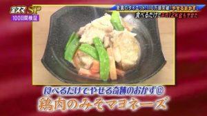作りおきダイエット