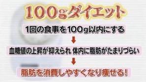 100gダイエット